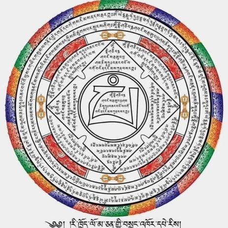 Chakra Protezione